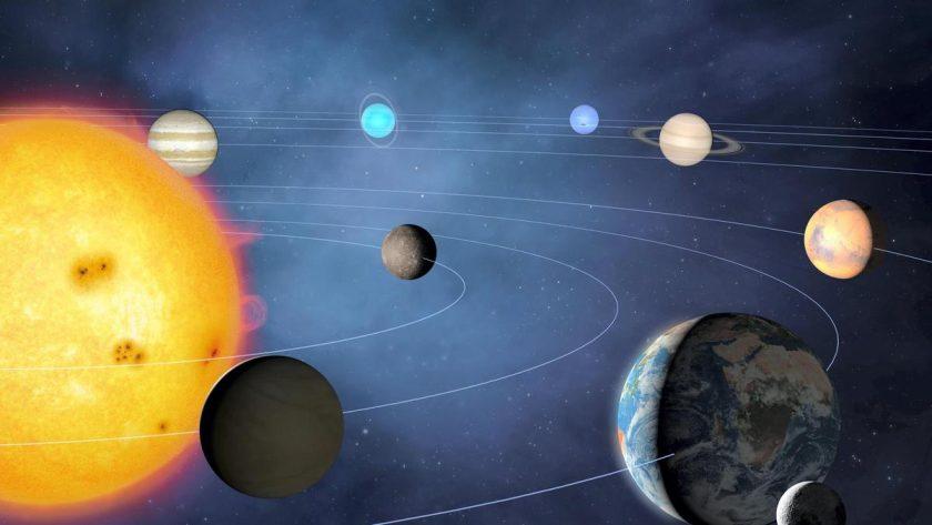 hình ảnh mô hình 3D hệ Mặt Trời