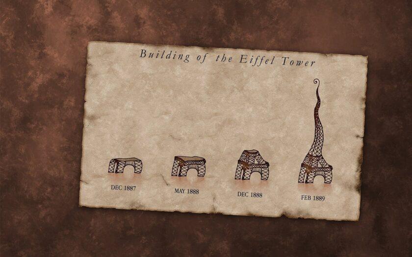 ảnh nền slide về lịch sử xây dựng tháp Eiffel